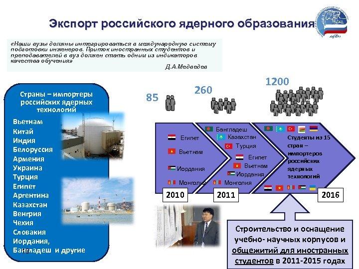 Экспорт российского ядерного образования «Наши вузы должны интегрироваться в международную систему подготовки инженеров. Приток