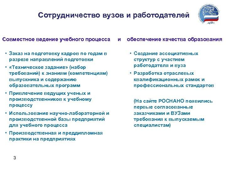 Сотрудничество вузов и работодателей Совместное ведение учебного процесса • Заказ на подготовку кадров по