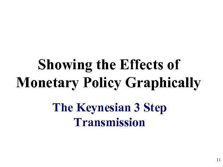Showing the Effects of Monetary Policy Graphically The Keynesian 3 Step Transmission 11