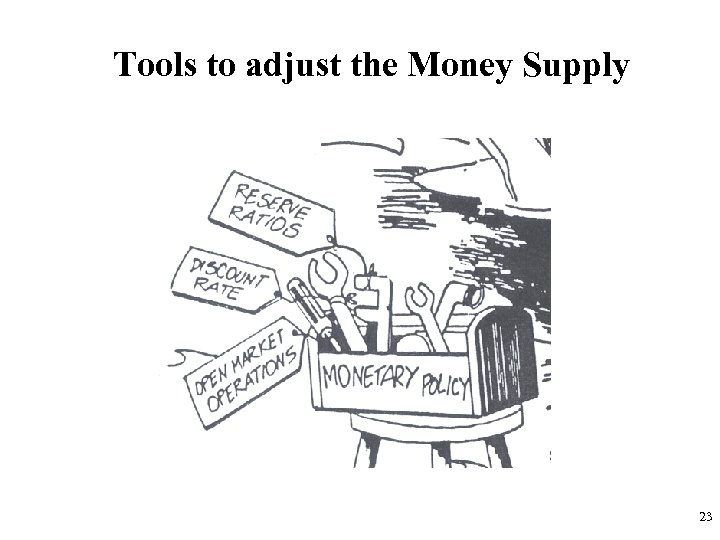 Tools to adjust the Money Supply 23