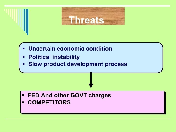 Threats § Uncertain economic condition § Political instability § Slow product development process §