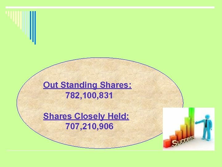 Out Standing Shares: 782, 100, 831 Shares Closely Held: 707, 210, 906