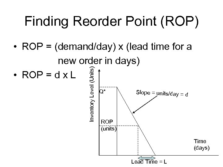 Finding Reorder Point (ROP) Inventory Level (Units) • ROP = (demand/day) x (lead time