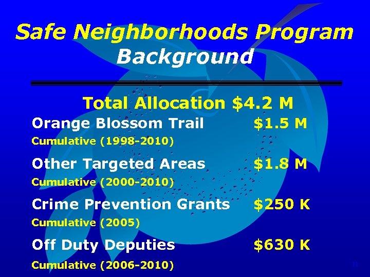 Safe Neighborhoods Program Background Total Allocation $4. 2 M Orange Blossom Trail $1. 5