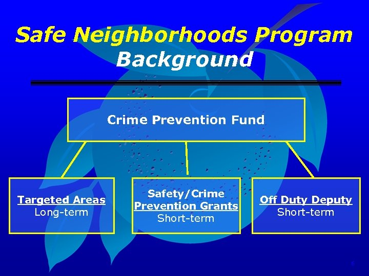 Safe Neighborhoods Program Background Crime Prevention Fund Targeted Areas Long-term Safety/Crime Prevention Grants Short-term