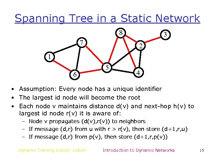 Spanning Tree in a Static Network 8 7 3 2 1 6 5 4