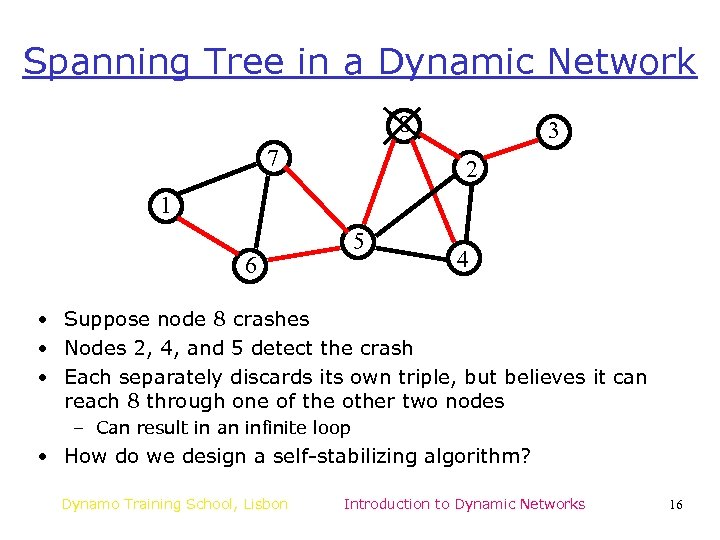 Spanning Tree in a Dynamic Network 8 7 3 2 1 5 6 4