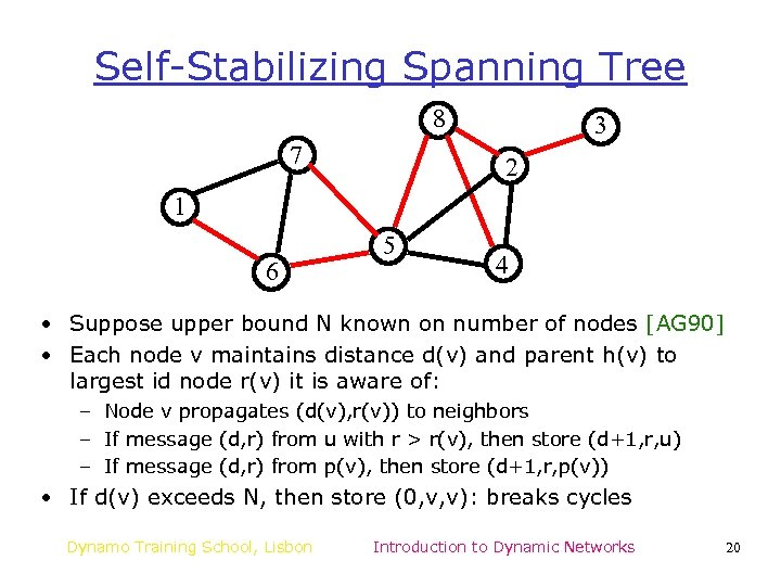 Self-Stabilizing Spanning Tree 8 7 3 2 1 6 5 4 • Suppose upper