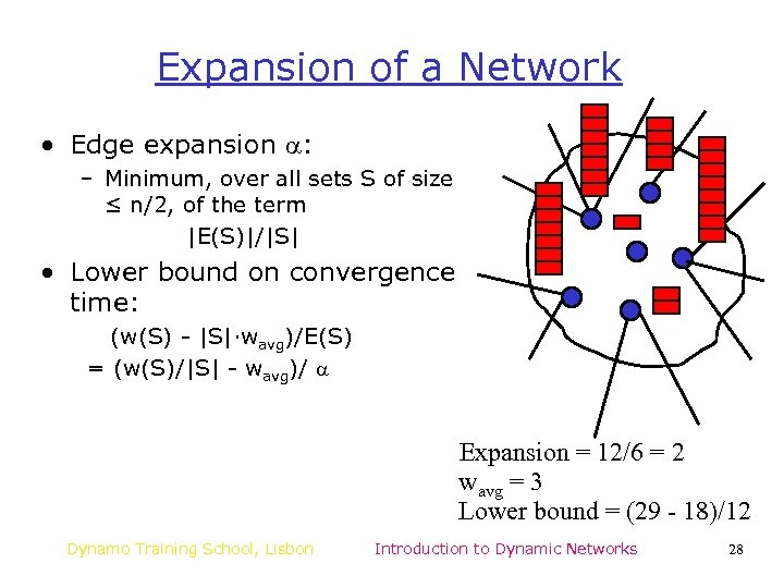 Expansion of a Network • Edge expansion : – Minimum, over all sets S