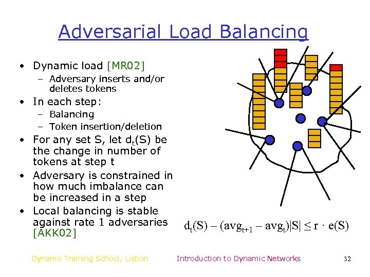 Adversarial Load Balancing • Dynamic load [MR 02] – Adversary inserts and/or deletes tokens