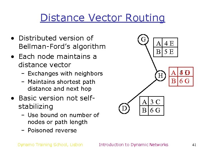 Distance Vector Routing • Distributed version of Bellman-Ford's algorithm • Each node maintains a