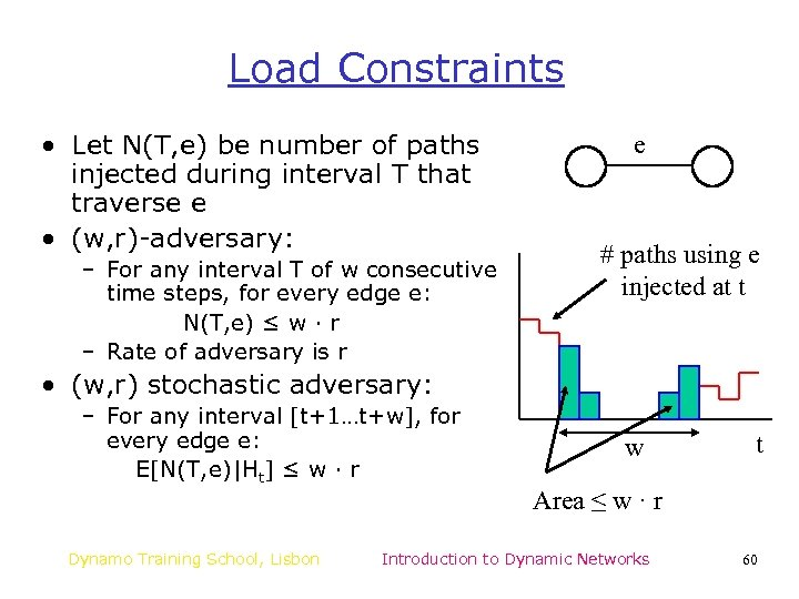 Load Constraints • Let N(T, e) be number of paths injected during interval T