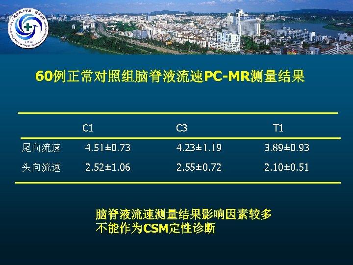 60例正常对照组脑脊液流速PC-MR测量结果 C 1 C 3 T 1 尾向流速 4. 51± 0. 73 4. 23±
