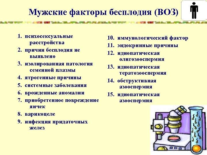 Мужские факторы бесплодия (ВОЗ) 1. психосексуальные расстройства 2. причин бесплодия не выявлено 3. изолированная