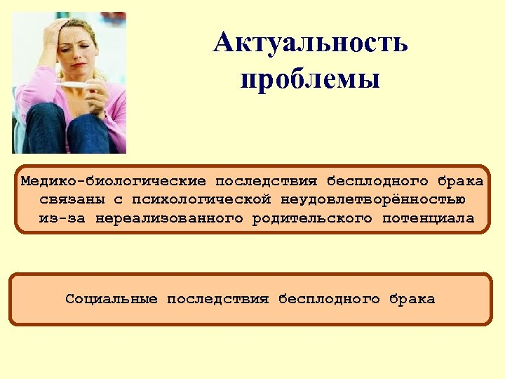 Актуальность проблемы Медико биологические последствия бесплодного брака связаны с психологической неудовлетворённостью из за нереализованного