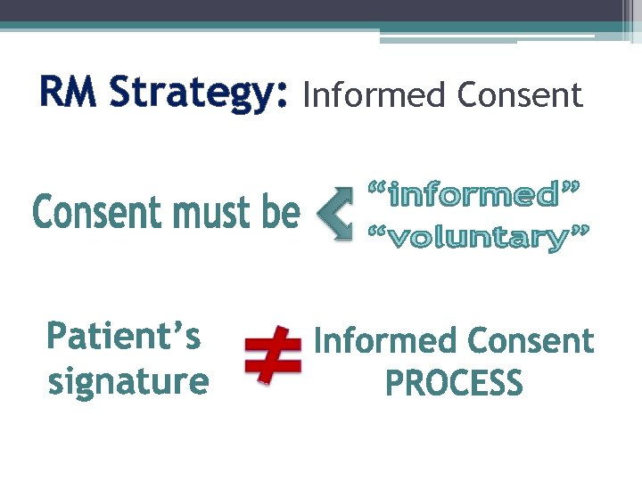 RM Strategy: Informed Consent
