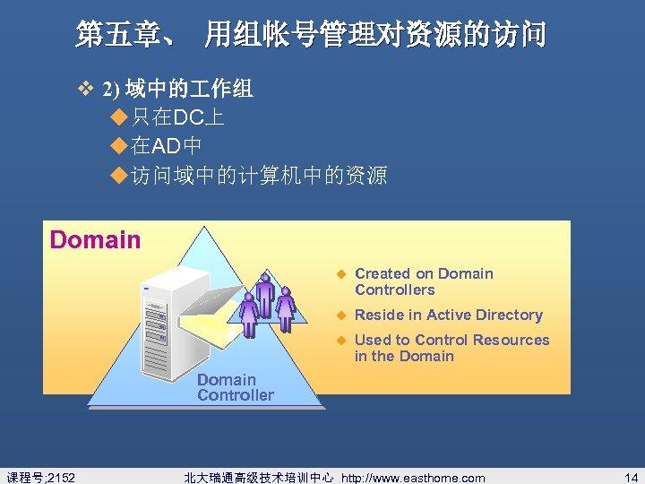 第五章、 用组帐号管理对资源的访问 v 2) 域中的 作组 u只在DC上 u在AD中 u访问域中的计算机中的资源 Domain u Created on Domain