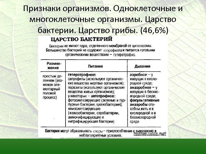 Признаки организмов. Одноклеточные и многоклеточные организмы. Царство бактерии. Царство грибы. (46, 6%)