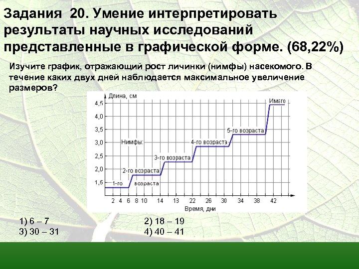 Задания 20. Умение интерпретировать результаты научных исследований представленные в графической форме. (68, 22%) Изучите