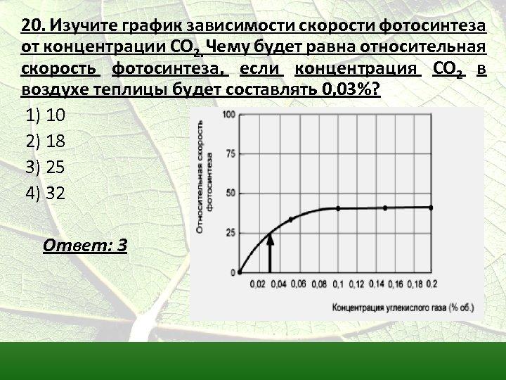 20. Изучите график зависимости скорости фотосинтеза от концентрации СО 2. Чему будет равна относительная