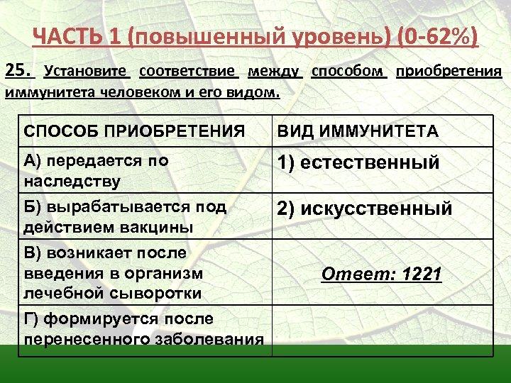 ЧАСТЬ 1 (повышенный уровень) (0 -62%) 25. Установите соответствие между способом приобретения иммунитета человеком