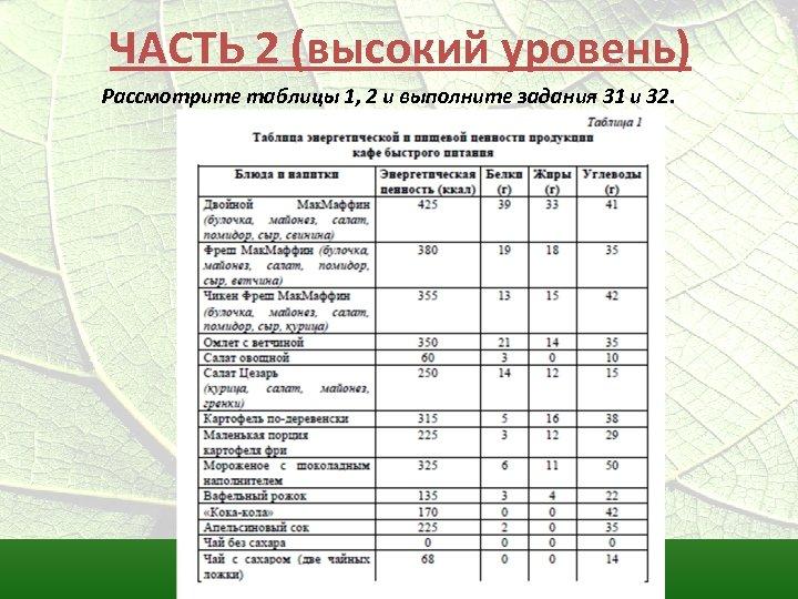 ЧАСТЬ 2 (высокий уровень) Рассмотрите таблицы 1, 2 и выполните задания 31 и 32.