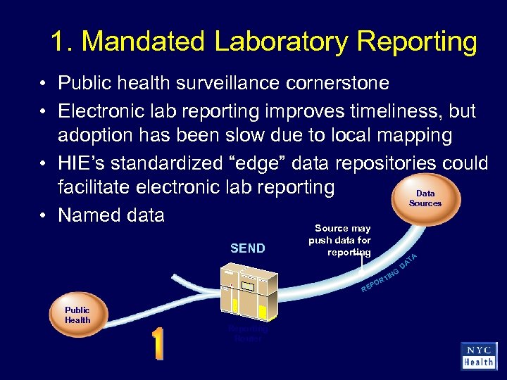 1. Mandated Laboratory Reporting • Public health surveillance cornerstone • Electronic lab reporting improves