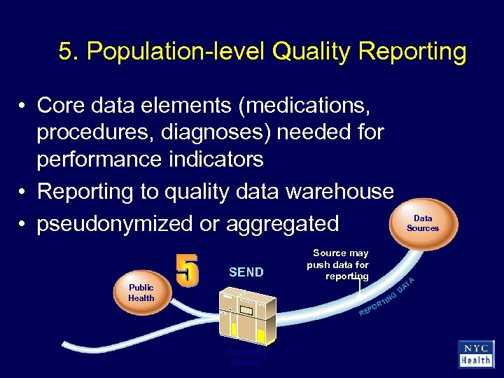 5. Population-level Quality Reporting • Core data elements (medications, procedures, diagnoses) needed for performance