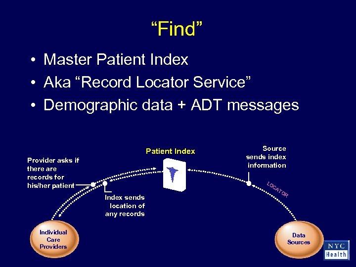 """Find"" • Master Patient Index • Aka ""Record Locator Service"" • Demographic data +"