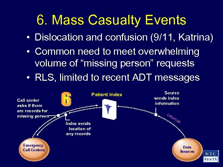 6. Mass Casualty Events • Dislocation and confusion (9/11, Katrina) • Common need to