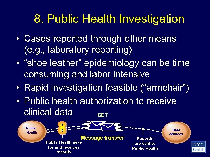 8. Public Health Investigation • Cases reported through other means (e. g. , laboratory