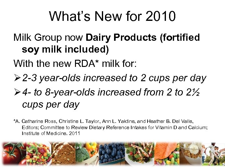 What's New for 2010 Milk Group now Dairy Products (fortified soy milk included) With