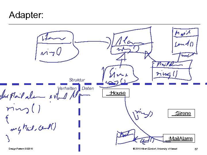 Adapter: Struktur Verhalten ? Daten : House : Sirene : Mail. Alarm Design Pattern