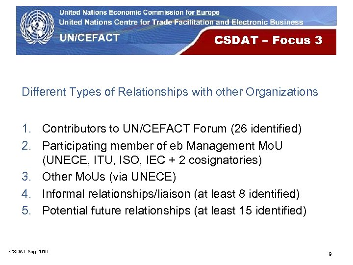 CSDAT – Focus 3 Different Types of Relationships with other Organizations 1. Contributors to