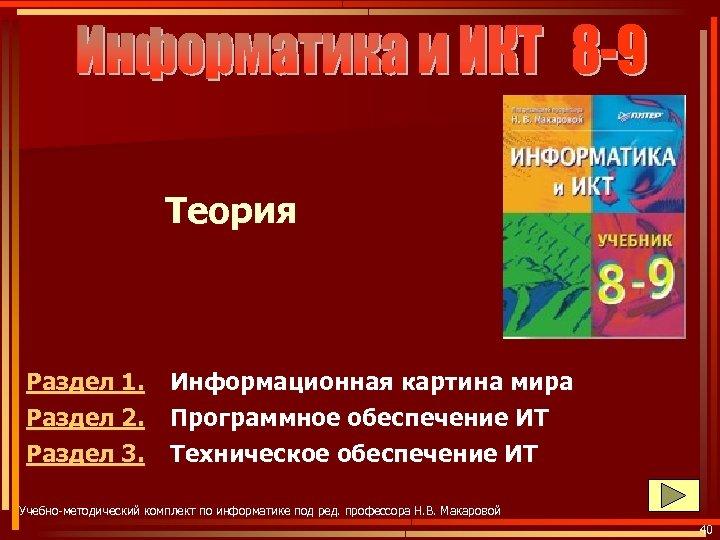 Теория Раздел 1. Раздел 2. Раздел 3. Информационная картина мира Программное обеспечение ИТ Техническое