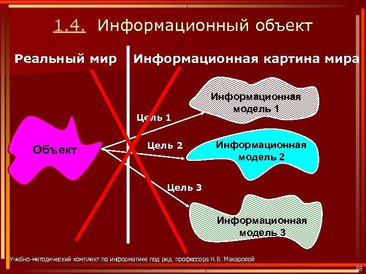 1. 4. Информационный объект Реальный мир Информационная картина мира Цель 1 Объект Цель 2