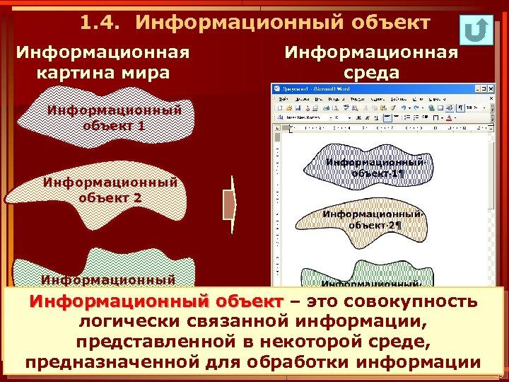 1. 4. Информационный объект Информационная картина мира Информационная среда Информационный объект 1 Информационный объект