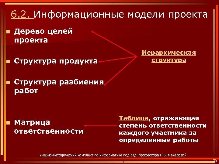 6. 2. Информационные модели проекта n Дерево целей проекта n Структура продукта n Иерархическая