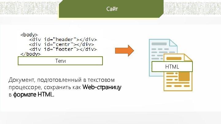 Сайт Теги Документ, подготовленный в текстовом процессоре, сохранить как Web-страницу в формате HTML