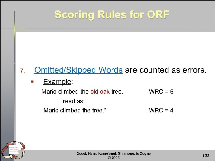 Scoring Rules for ORF Omitted/Skipped Words are counted as errors. 7. § Example: Mario