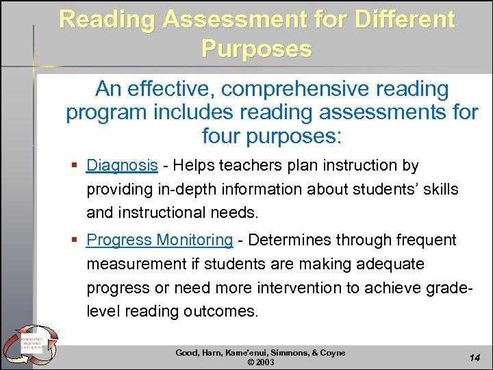 Reading Assessment for Different Purposes An effective, comprehensive reading program includes reading assessments for