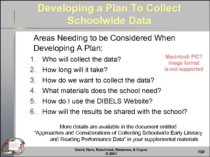 Developing a Plan To Collect Schoolwide Data Areas Needing to be Considered When Developing