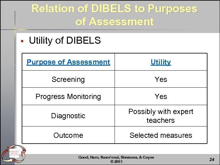 Relation of DIBELS to Purposes of Assessment § Utility of DIBELS Purpose of Assessment