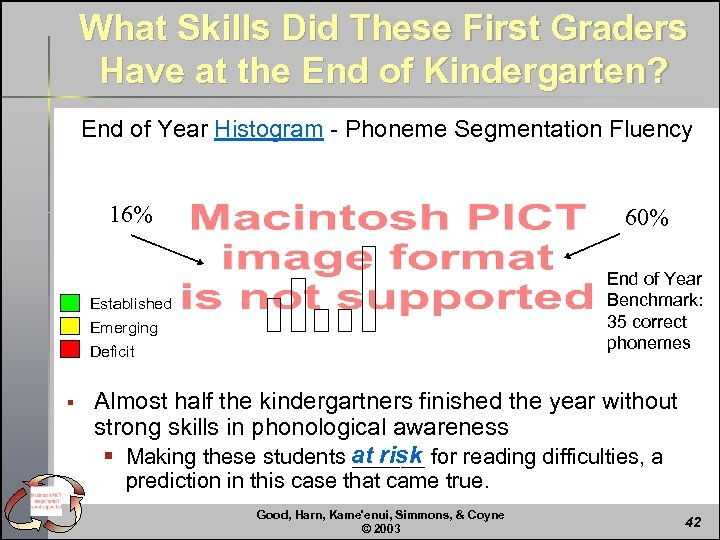 What Skills Did These First Graders Have at the End of Kindergarten? End of