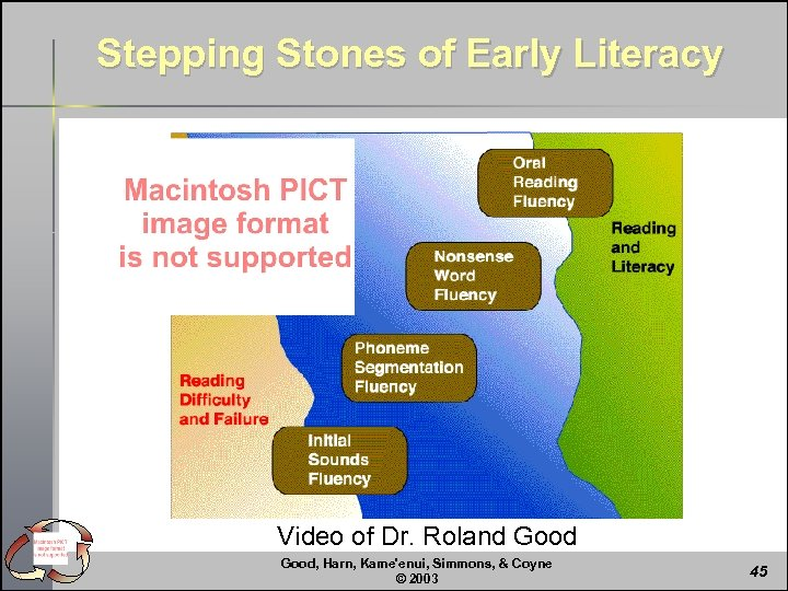 Stepping Stones of Early Literacy Video of Dr. Roland Good, Harn, Kame'enui, Simmons, &