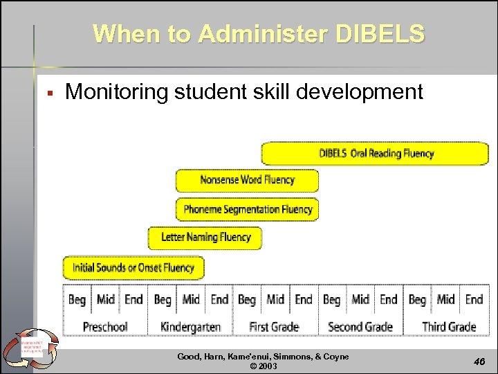 When to Administer DIBELS § Monitoring student skill development Good, Harn, Kame'enui, Simmons, &