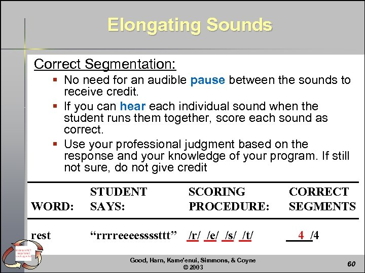 Elongating Sounds Correct Segmentation: § No need for an audible pause between the sounds