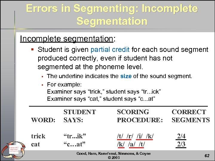 Errors in Segmenting: Incomplete Segmentation Incomplete segmentation: § Student is given partial credit for