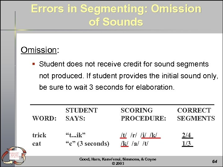 Errors in Segmenting: Omission of Sounds Omission: § Student does not receive credit for