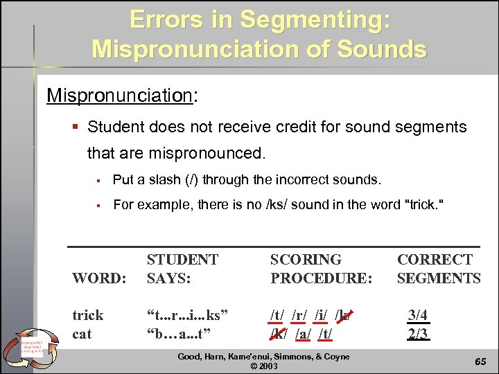 Errors in Segmenting: Mispronunciation of Sounds Mispronunciation: § Student does not receive credit for